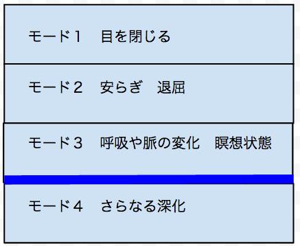 スクリーンショット 2015-03-10 18.35.56