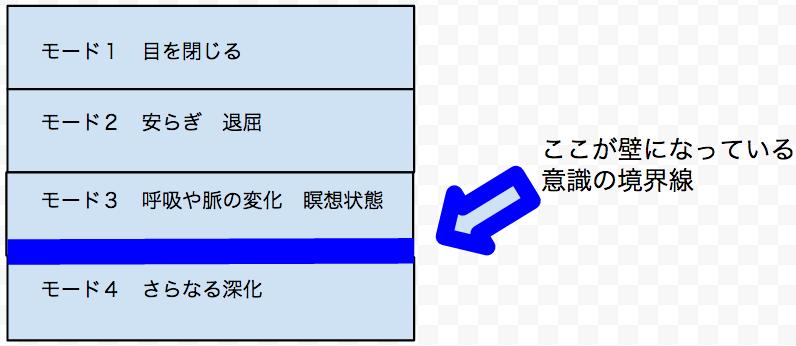 スクリーンショット 2015-03-10 20.09.41
